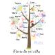 Árbol de huellas para profes + regalo tinta
